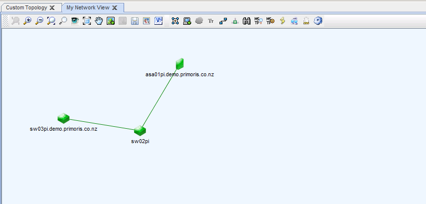 Network Topology in HP IMC