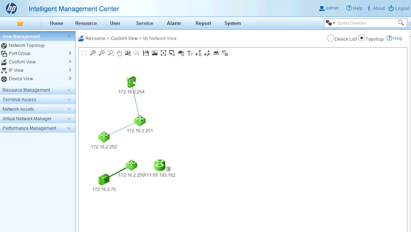 IMC 7.0 Topology Custom View using HTML5