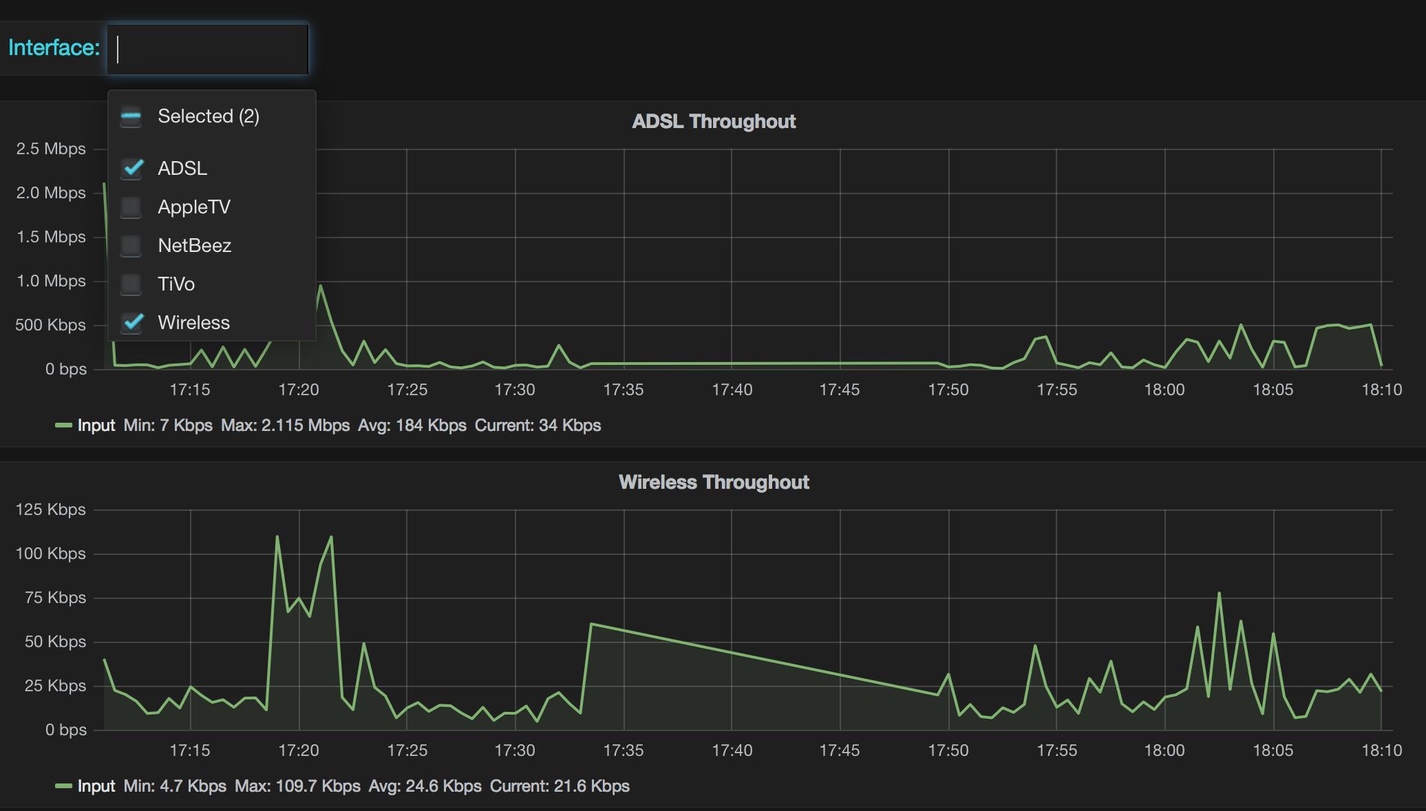 Using InfluxDB + Grafana to Display Network Statistics · Lindsay Hill